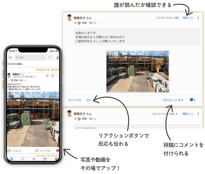 メッセージや写真、動画、図面ファイルを簡単送信。